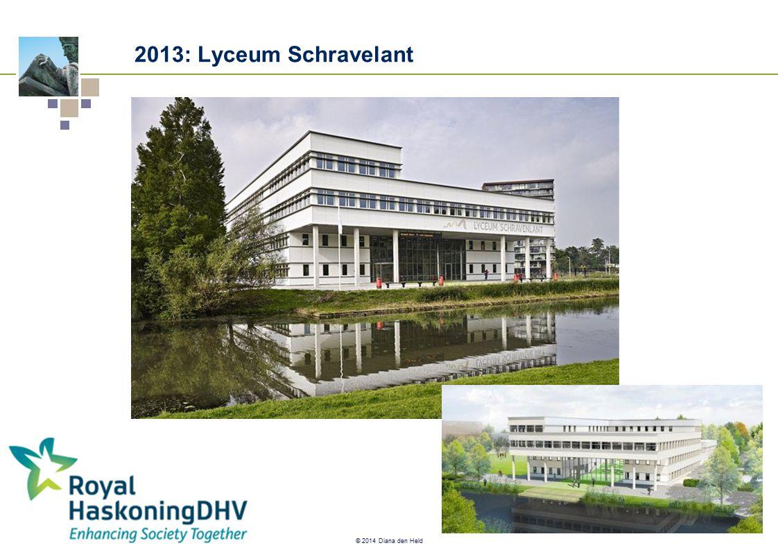 © 2014 Diana den Held 2013: Lyceum Schravelant