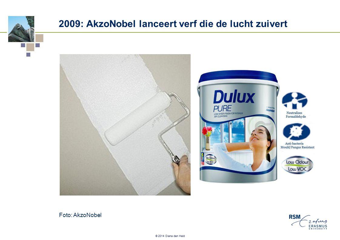 2009: AkzoNobel lanceert verf die de lucht zuivert Foto: AkzoNobel