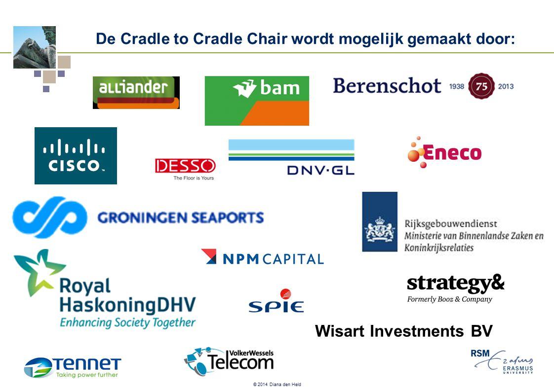 Wisart Investments BV De Cradle to Cradle Chair wordt mogelijk gemaakt door: