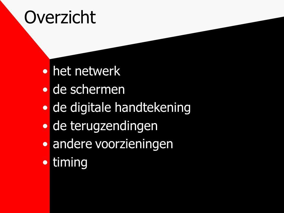 Overzicht het netwerk de schermen de digitale handtekening de terugzendingen andere voorzieningen timing