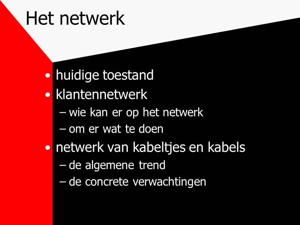 Het netwerk huidige toestand klantennetwerk –wie kan er op het netwerk –om er wat te doen netwerk van kabeltjes en kabels –de algemene trend –de concrete verwachtingen