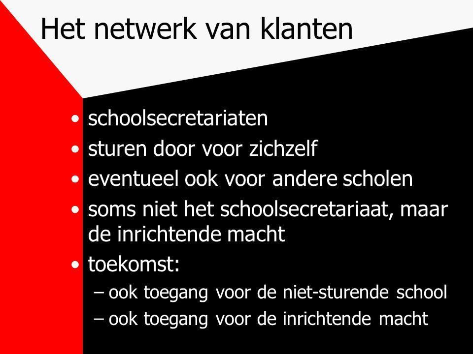 Het netwerk van klanten schoolsecretariaten sturen door voor zichzelf eventueel ook voor andere scholen soms niet het schoolsecretariaat, maar de inrichtende macht toekomst: –ook toegang voor de niet-sturende school –ook toegang voor de inrichtende macht