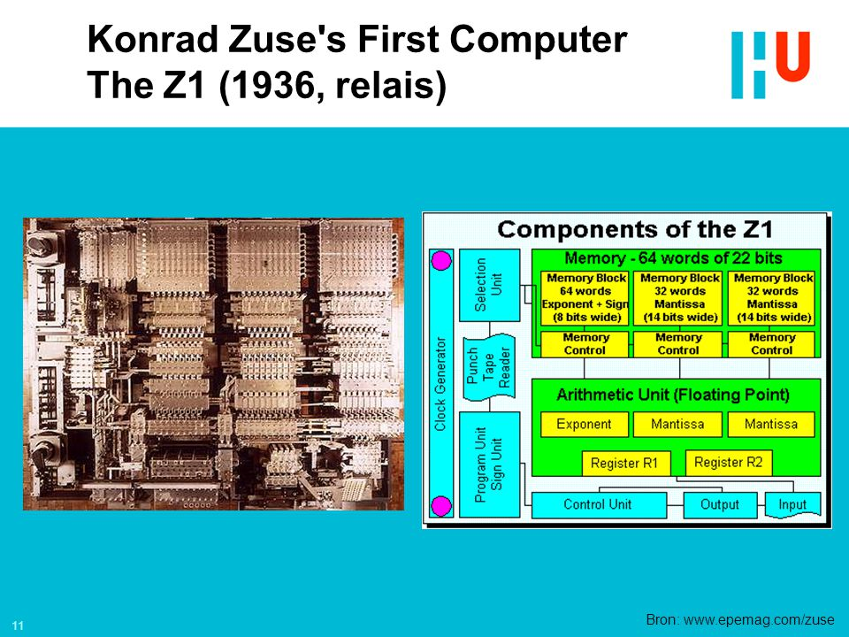 11 Konrad Zuse's First Computer The Z1 (1936, relais) Bron: www.epemag.com/zuse