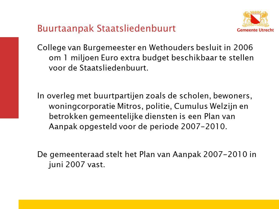 Buurtaanpak Staatsliedenbuurt College van Burgemeester en Wethouders besluit in 2006 om 1 miljoen Euro extra budget beschikbaar te stellen voor de Staatsliedenbuurt.