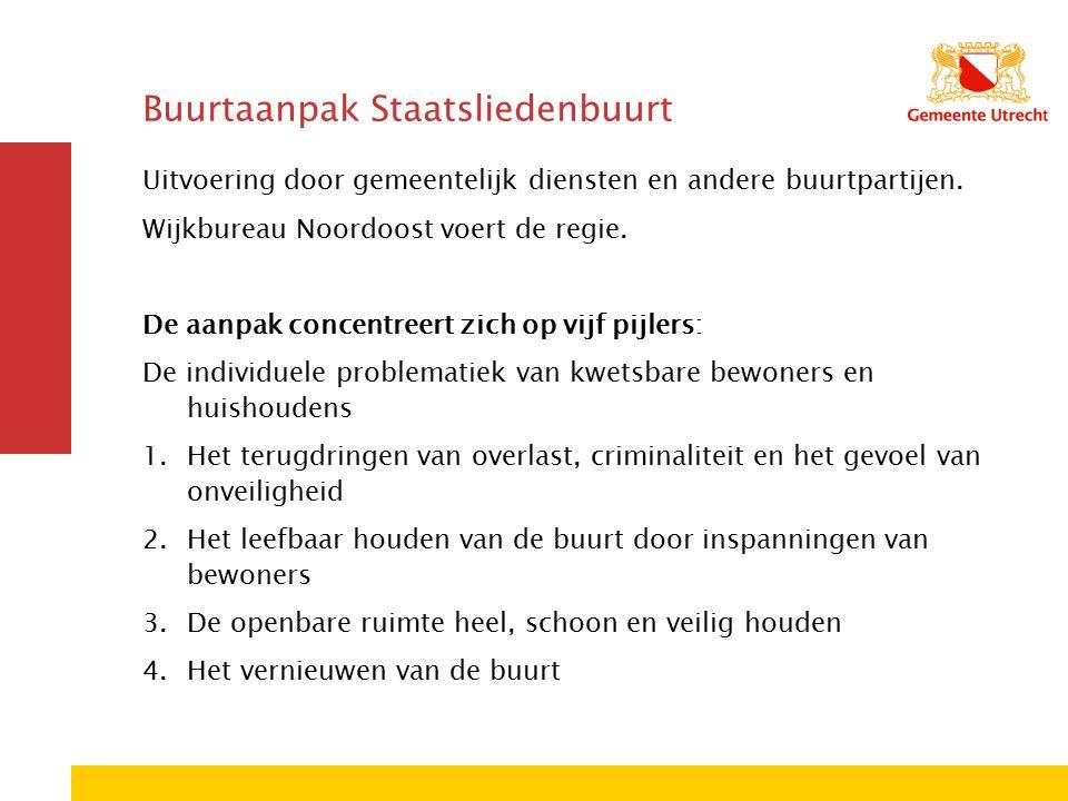 Buurtaanpak Staatsliedenbuurt Uitvoering door gemeentelijk diensten en andere buurtpartijen.