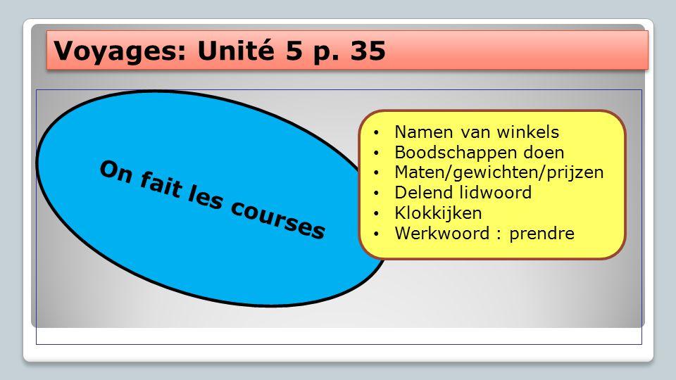 Cherchez les mots français pour... Kaas Wijn Markt Viswinkel Snoepwinkel
