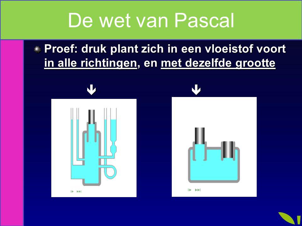 Index De wet van Pascal Proef: druk plant zich in een vloeistof voort in alle richtingen, en met dezelfde grootte  