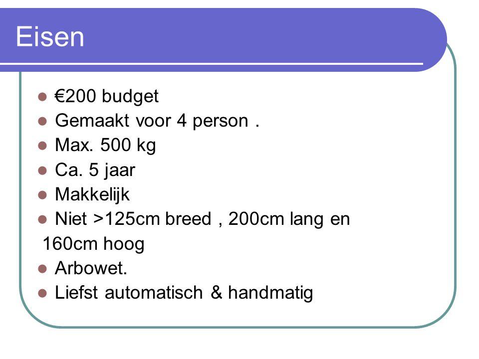 Eisen €200 budget Gemaakt voor 4 person. Max. 500 kg Ca.