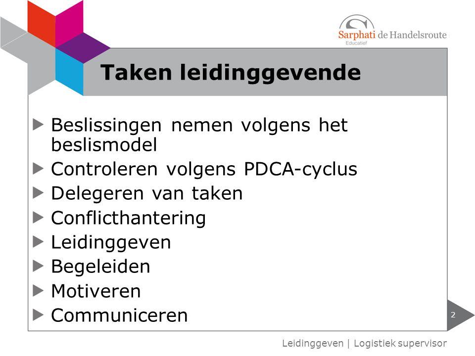 Beslissingen nemen volgens het beslismodel Controleren volgens PDCA-cyclus Delegeren van taken Conflicthantering Leidinggeven Begeleiden Motiveren Communiceren Leidinggeven | Logistiek supervisor Taken leidinggevende 2