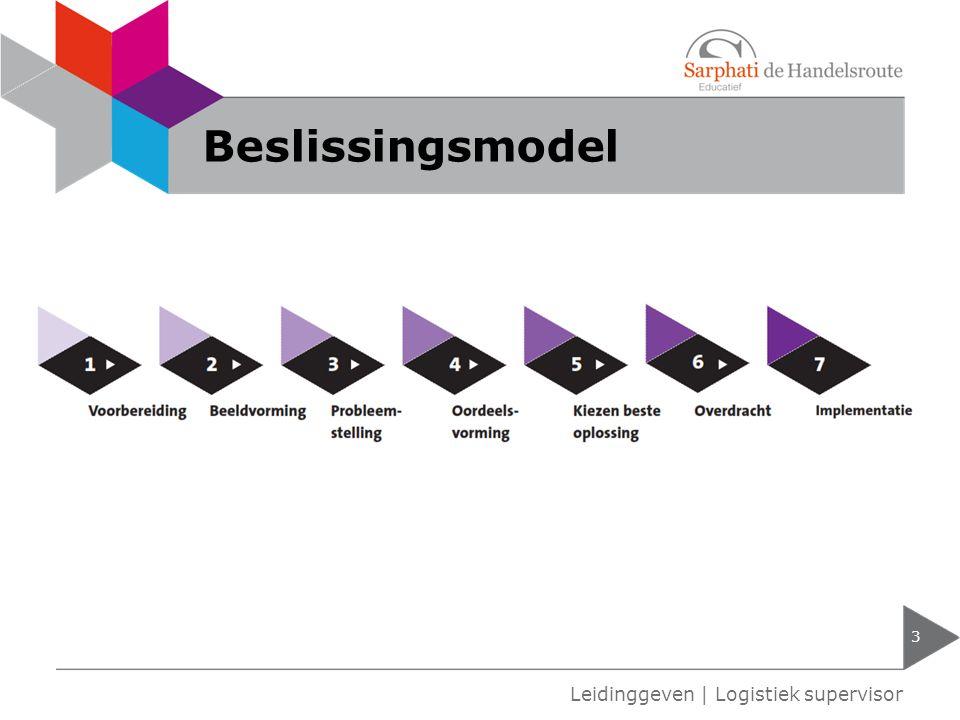 3 Leidinggeven | Logistiek supervisor Beslissingsmodel