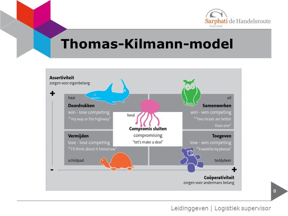8 Leidinggeven | Logistiek supervisor Thomas-Kilmann-model
