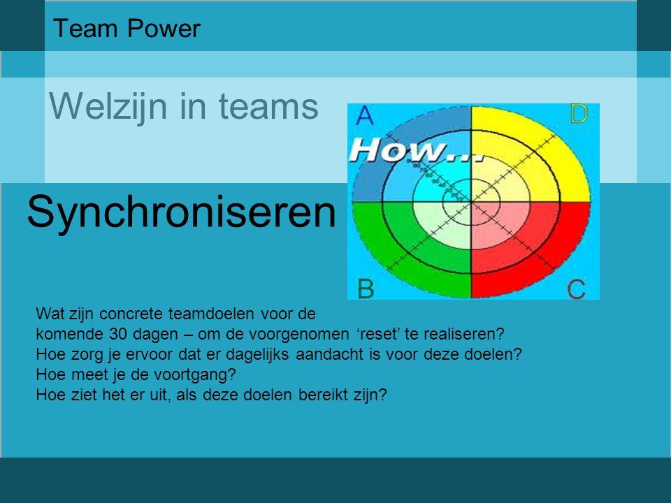 Welzijn in teams Team Power Synchroniseren Wat zijn concrete teamdoelen voor de komende 30 dagen – om de voorgenomen 'reset' te realiseren.