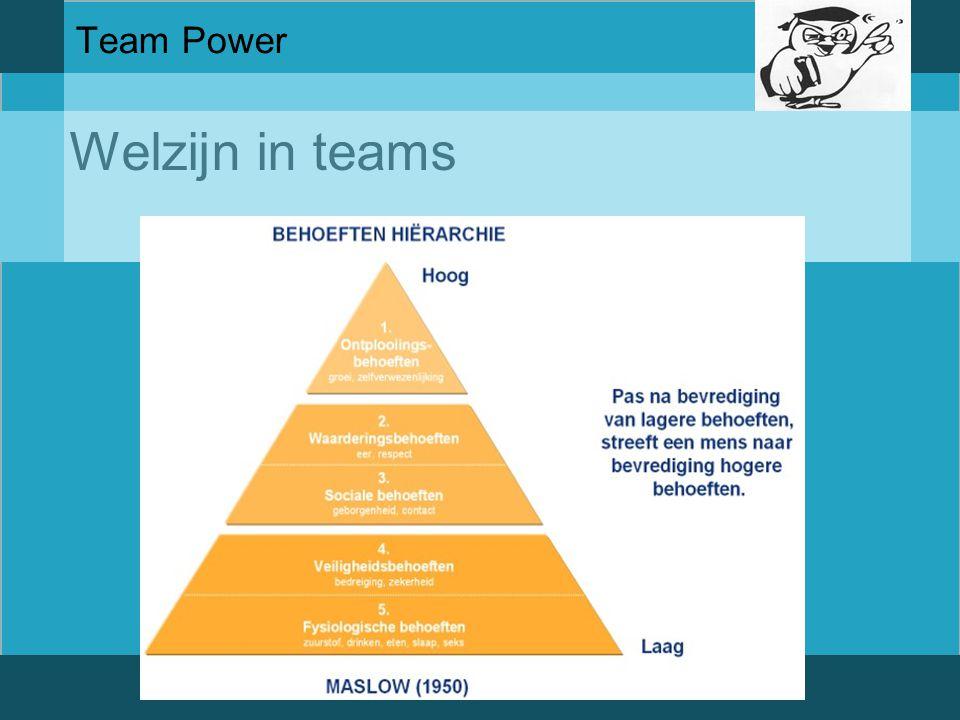 Welzijn in teams Team Power