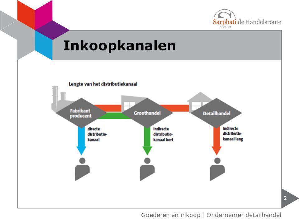 2 Goederen en inkoop | Ondernemer detailhandel Inkoopkanalen
