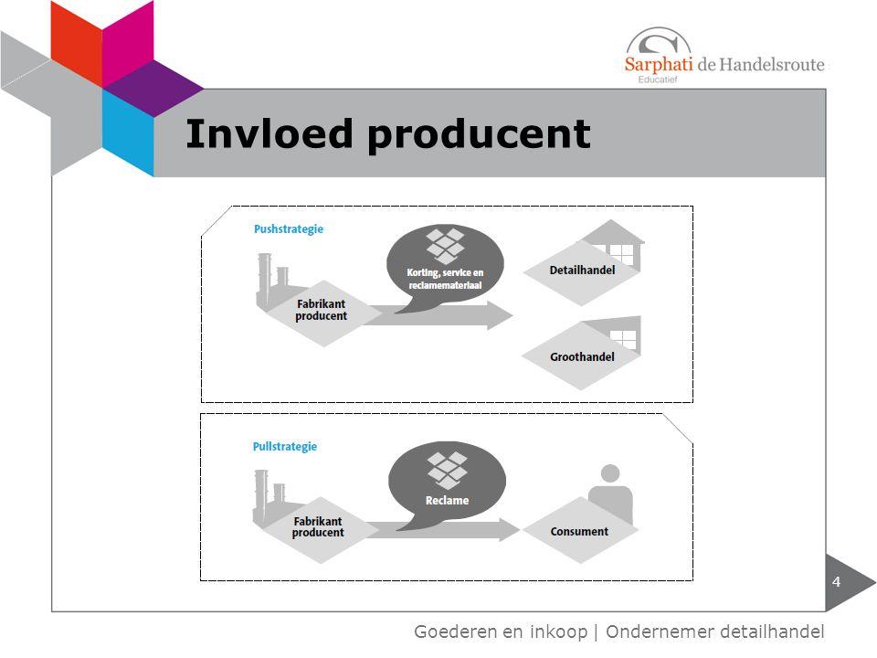 4 Goederen en inkoop | Ondernemer detailhandel Invloed producent