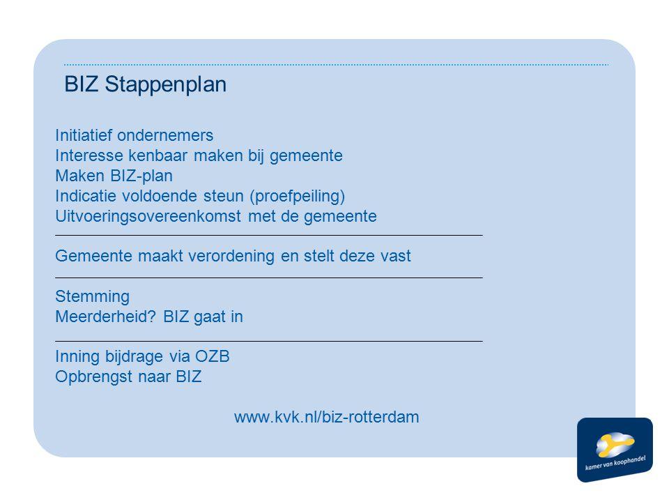 BIZ Stappenplan Initiatief ondernemers Interesse kenbaar maken bij gemeente Maken BIZ-plan Indicatie voldoende steun (proefpeiling) Uitvoeringsovereenkomst met de gemeente Gemeente maakt verordening en stelt deze vast Stemming Meerderheid.