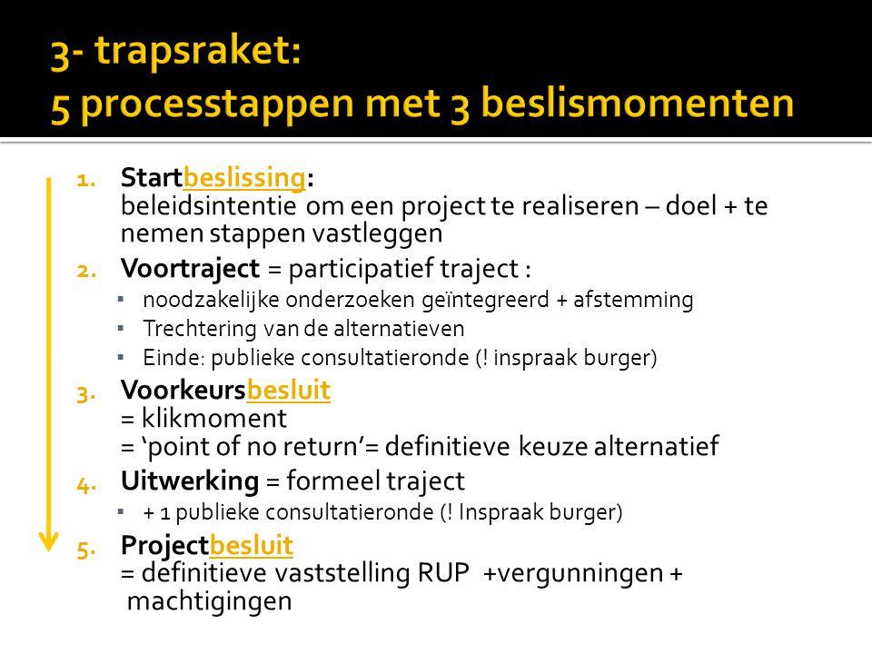 1. Startbeslissing: beleidsintentie om een project te realiseren – doel + te nemen stappen vastleggen 2. Voortraject = participatief traject : ▪ noodz