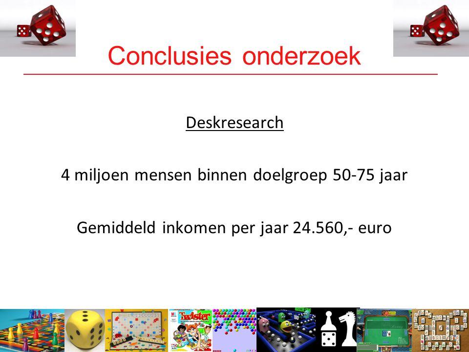 6 Conclusies onderzoek Deskresearch 4 miljoen mensen binnen doelgroep 50-75 jaar Gemiddeld inkomen per jaar 24.560,- euro