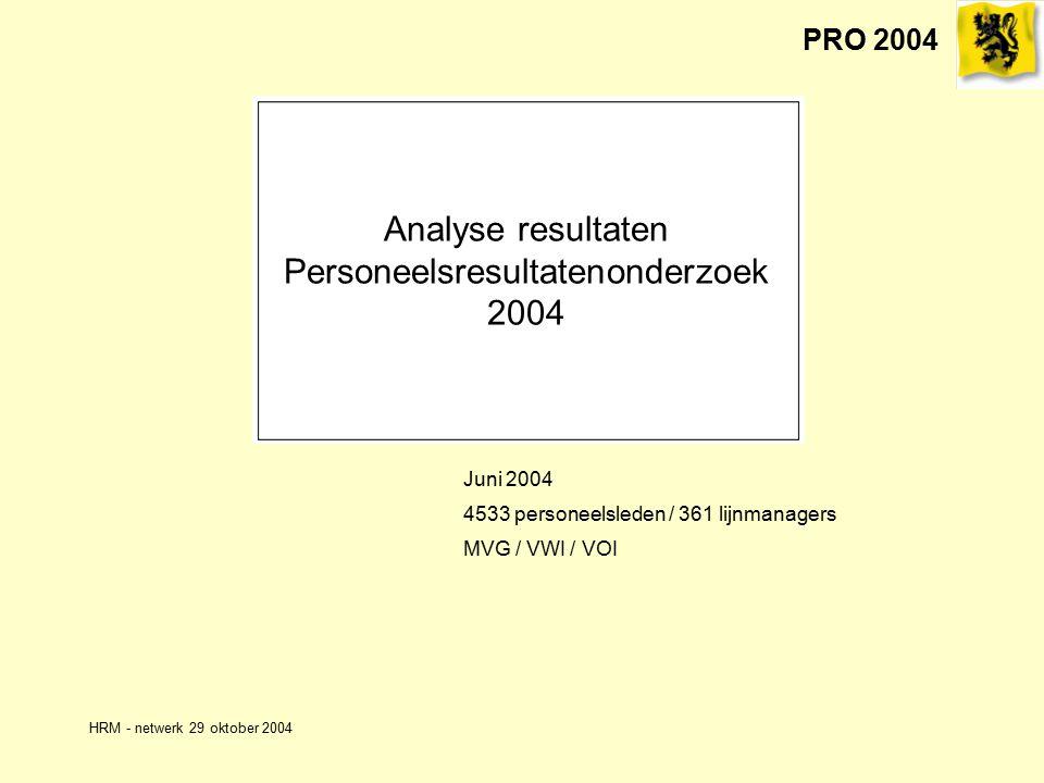 PRO 2004 HRM - netwerk 29 oktober 2004 Analyse resultaten Personeelsresultatenonderzoek 2004 Juni 2004 4533 personeelsleden / 361 lijnmanagers MVG / VWI / VOI