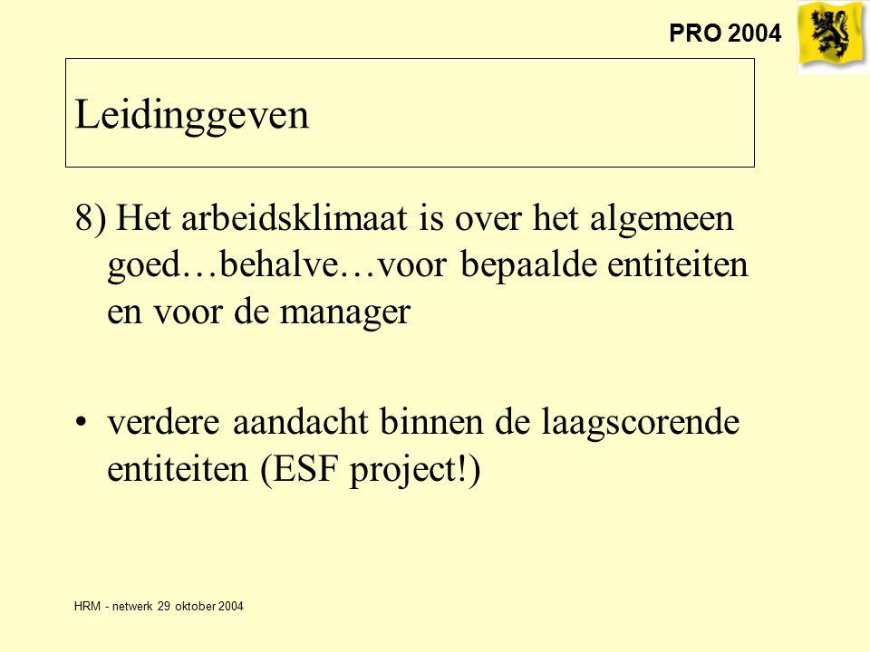 PRO 2004 HRM - netwerk 29 oktober 2004 8) Het arbeidsklimaat is over het algemeen goed…behalve…voor bepaalde entiteiten en voor de manager verdere aandacht binnen de laagscorende entiteiten (ESF project!) Leidinggeven
