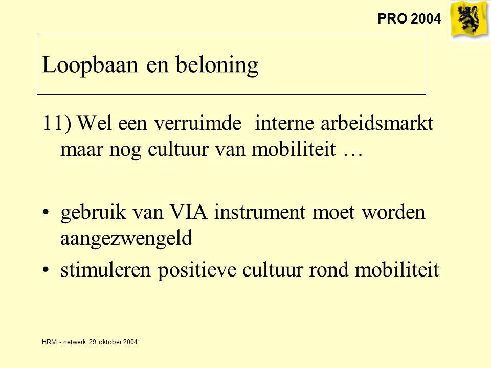 PRO 2004 HRM - netwerk 29 oktober 2004 11) Wel een verruimde interne arbeidsmarkt maar nog cultuur van mobiliteit … gebruik van VIA instrument moet worden aangezwengeld stimuleren positieve cultuur rond mobiliteit Loopbaan en beloning