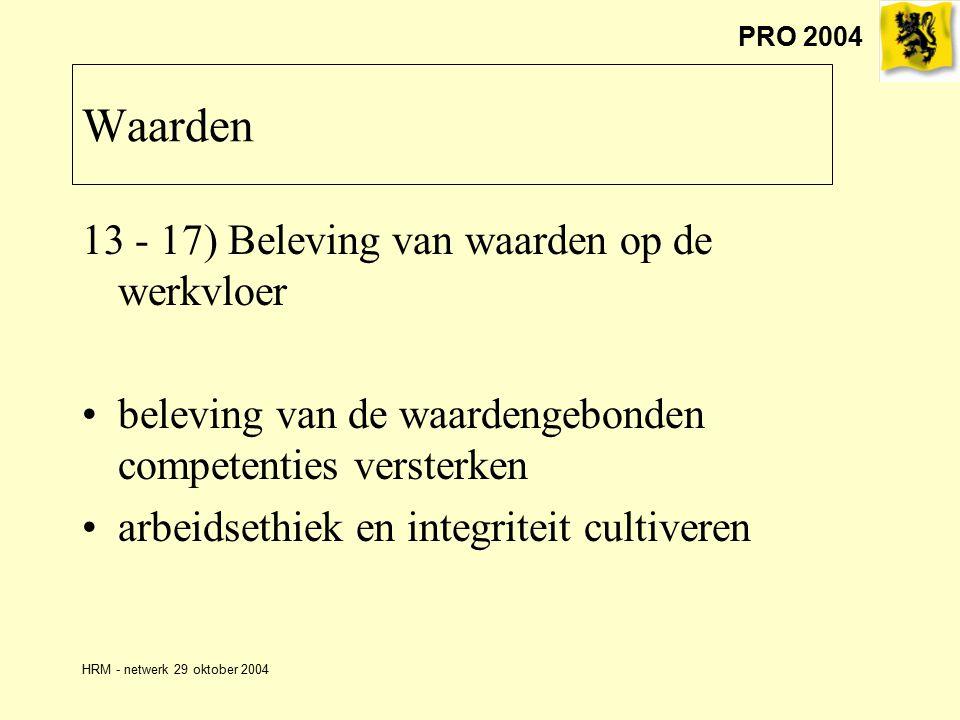 PRO 2004 HRM - netwerk 29 oktober 2004 Waarden 13 - 17) Beleving van waarden op de werkvloer beleving van de waardengebonden competenties versterken arbeidsethiek en integriteit cultiveren