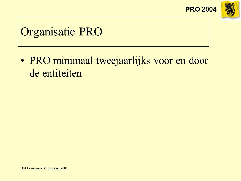 PRO 2004 HRM - netwerk 29 oktober 2004 Organisatie PRO PRO minimaal tweejaarlijks voor en door de entiteiten