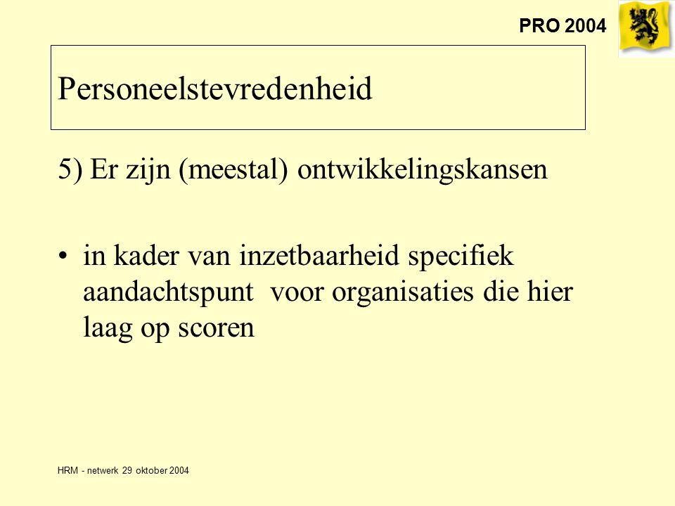 PRO 2004 HRM - netwerk 29 oktober 2004 5) Er zijn (meestal) ontwikkelingskansen in kader van inzetbaarheid specifiek aandachtspunt voor organisaties die hier laag op scoren Personeelstevredenheid