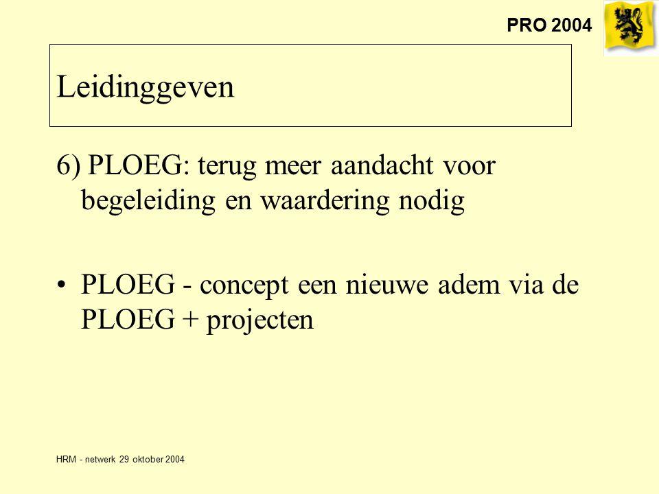 PRO 2004 HRM - netwerk 29 oktober 2004 Leidinggeven 6) PLOEG: terug meer aandacht voor begeleiding en waardering nodig PLOEG - concept een nieuwe adem via de PLOEG + projecten