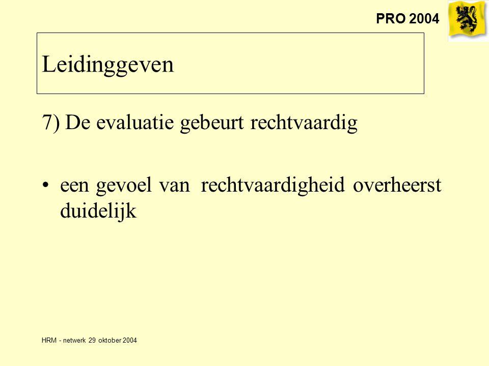 PRO 2004 HRM - netwerk 29 oktober 2004 7) De evaluatie gebeurt rechtvaardig een gevoel van rechtvaardigheid overheerst duidelijk Leidinggeven