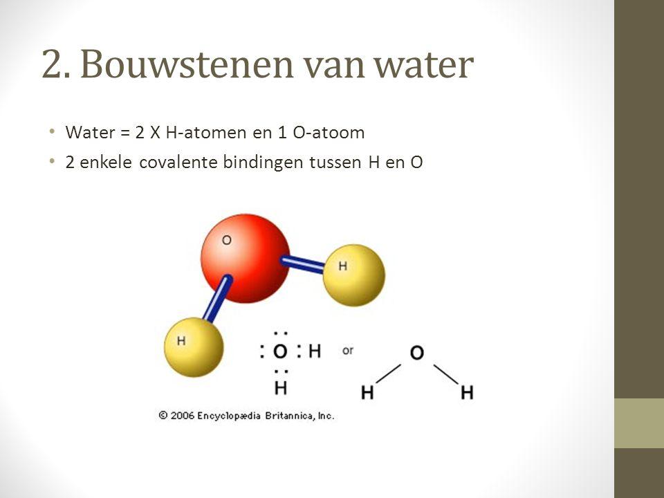 2. Bouwstenen van water Water = 2 X H-atomen en 1 O-atoom 2 enkele covalente bindingen tussen H en O
