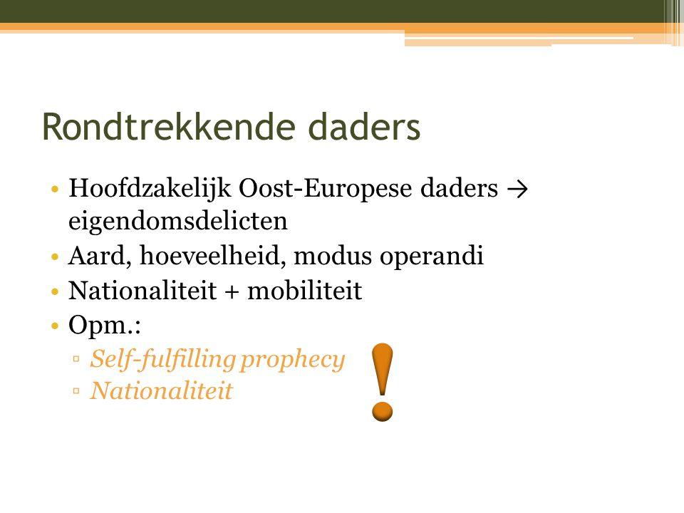 Rondtrekkende daders Hoofdzakelijk Oost-Europese daders → eigendomsdelicten Aard, hoeveelheid, modus operandi Nationaliteit + mobiliteit Opm.: ▫Self-f