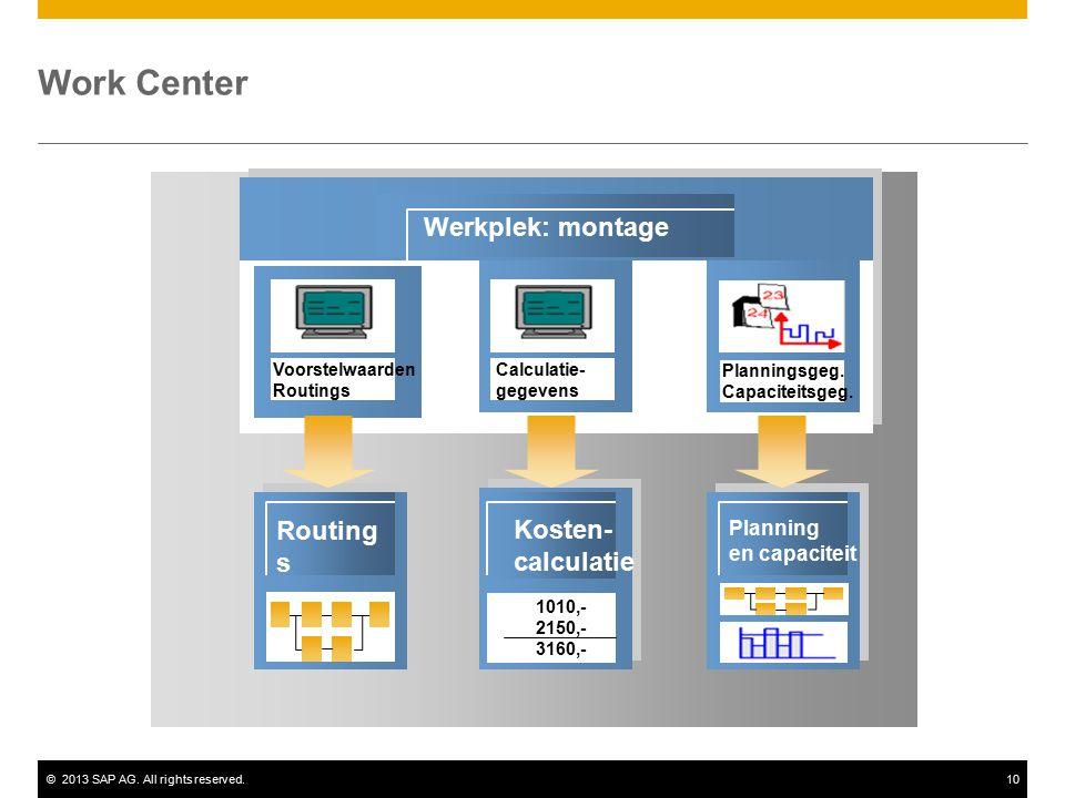 ©2013 SAP AG. All rights reserved.10 Work Center Werkplek: montage Routing s Kosten- calculatie Planning en capaciteit 1010,- 2150,- 3160,- Voorstelwa