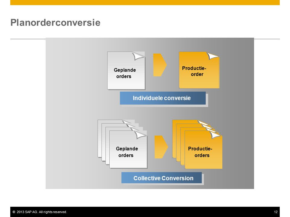 ©2013 SAP AG. All rights reserved.12 Individuele conversie Geplande orders Productie- orders Collective Conversion Planorderconversie Productie- order