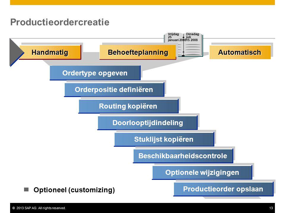 ©2013 SAP AG. All rights reserved.13 Ordertype opgeven Orderpositie definiëren Routing kopiëren Doorlooptijdindeling Stuklijst kopiëren Optionele wijz