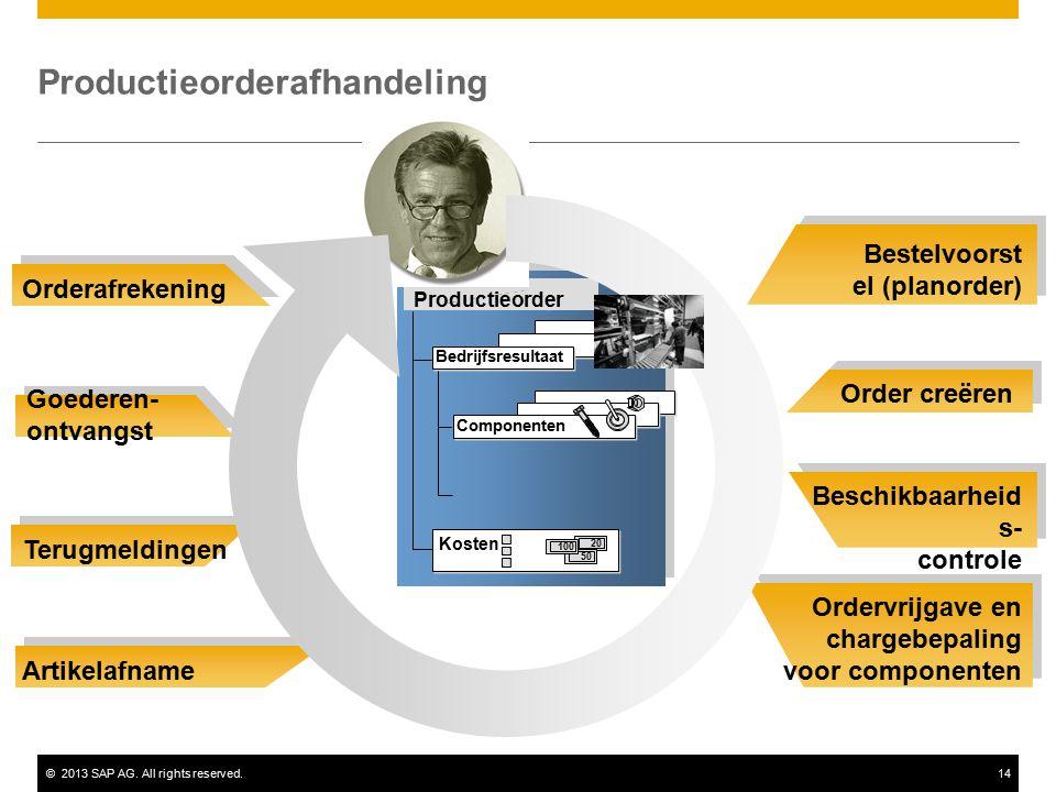 ©2013 SAP AG. All rights reserved.14 Bestelvoorst el (planorder) Order creëren Beschikbaarheid s- controle Ordervrijgave en chargebepaling voor compon