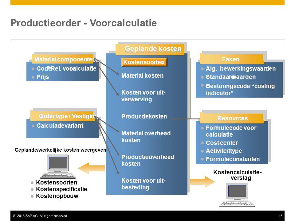 ©2013 SAP AG. All rights reserved.18 Calculatievariant Geplande/werkelijke kosten weergeven Kostensoorten Kostenspecificatie Kostenopbouw Geplande kos