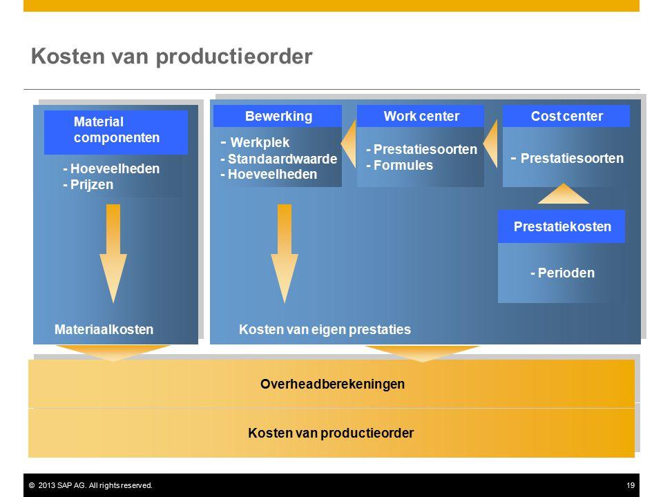 ©2013 SAP AG. All rights reserved.19 Kosten van productieorder Overheadberekeningen - Werkplek - Standaardwaarde - Hoeveelheden - Prestatiesoorten - F