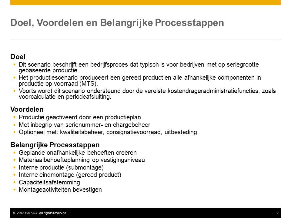 ©2013 SAP AG. All rights reserved.2 Doel, Voordelen en Belangrijke Processtappen Doel  Dit scenario beschrijft een bedrijfsproces dat typisch is voor