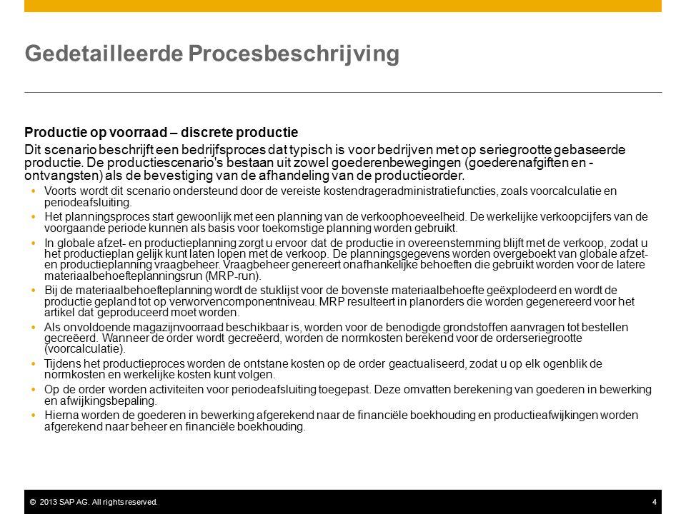 ©2013 SAP AG. All rights reserved.4 Gedetailleerde Procesbeschrijving Productie op voorraad – discrete productie Dit scenario beschrijft een bedrijfsp