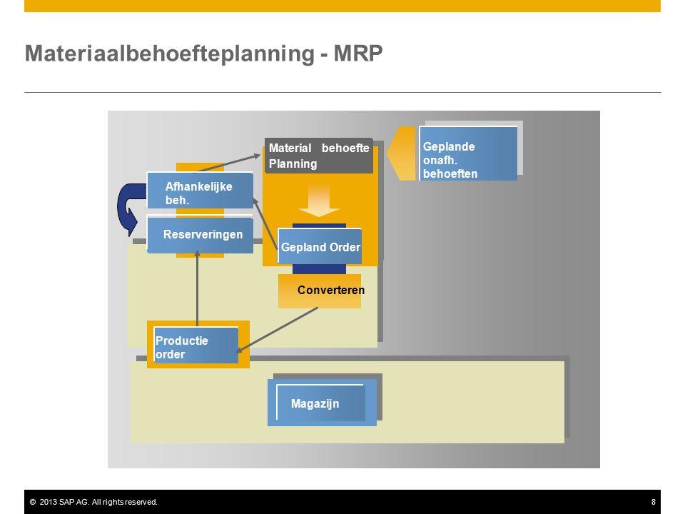 ©2013 SAP AG. All rights reserved.8 Converteren Gepland Order Afhankelijke beh. Reserveringen Magazijn Material behoefte Planning Materiaalbehoeftepla