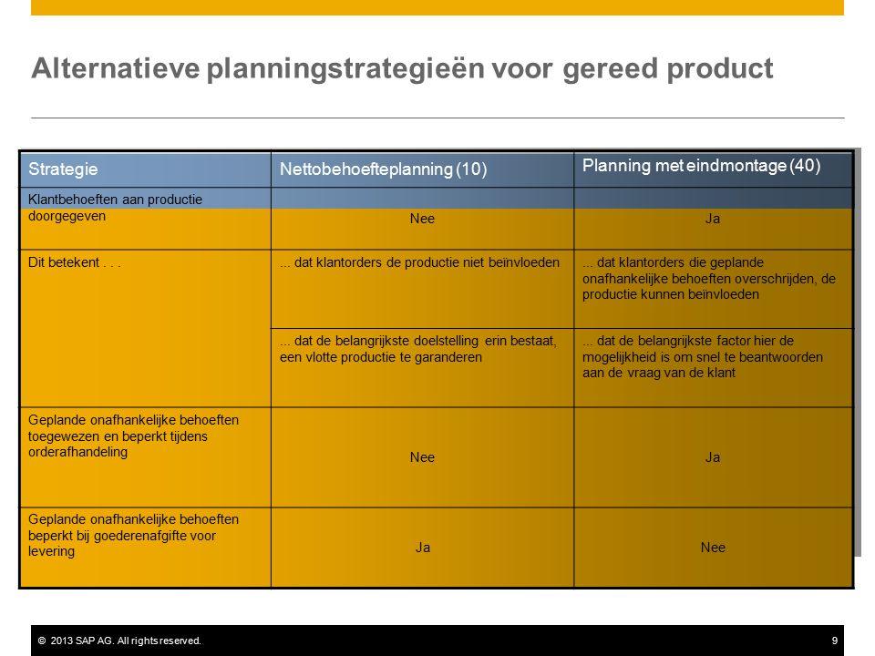 ©2013 SAP AG. All rights reserved.9 Alternatieve planningstrategieën voor gereed product StrategieNettobehoefteplanning (10) Planning met eindmontage