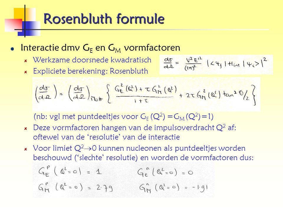Rosenbluth formule Interactie dmv G E en G M vormfactoren Werkzame doorsnede kwadratisch Expliciete berekening: Rosenbluth (nb: vgl met puntdeeltjes v