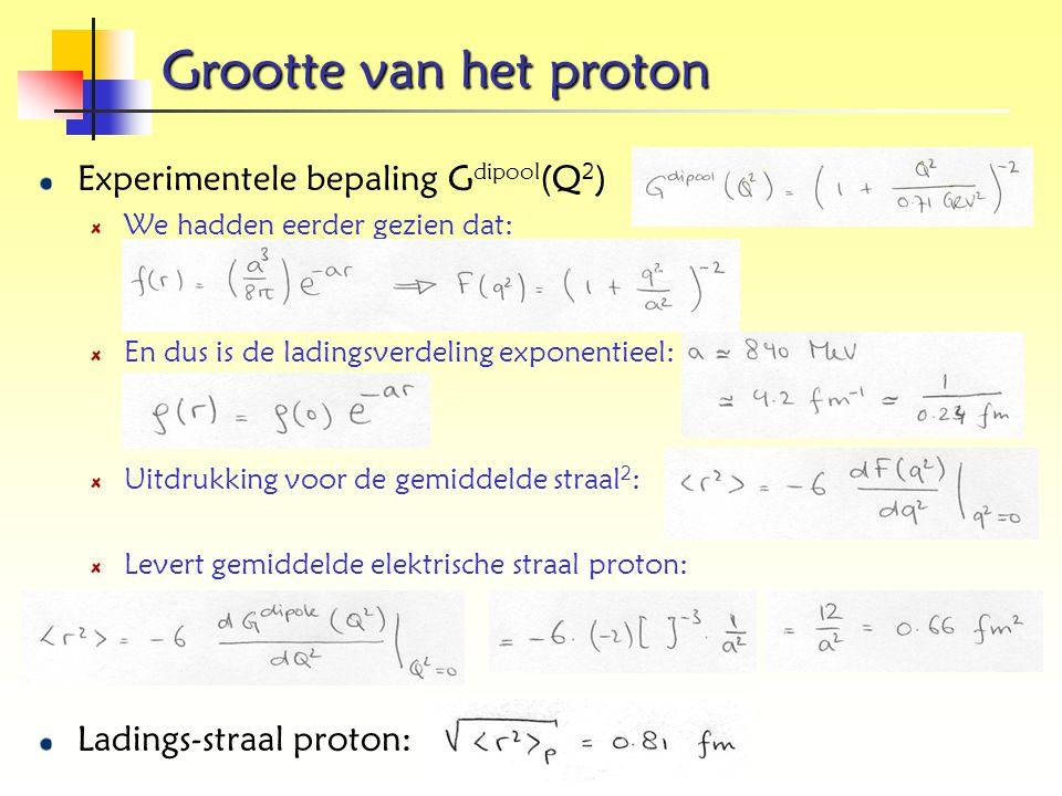 Grootte van het proton Experimentele bepaling G dipool (Q 2 ) We hadden eerder gezien dat: En dus is de ladingsverdeling exponentieel: Uitdrukking voo