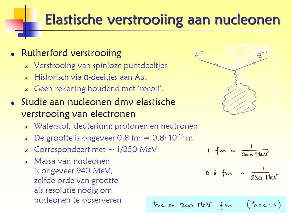 Rutherford verstrooiing Verstrooing van spinloze puntdeeltjes Historisch via α -deeltjes aan Au. Geen rekening houdend met 'recoil'. Studie aan nucleo