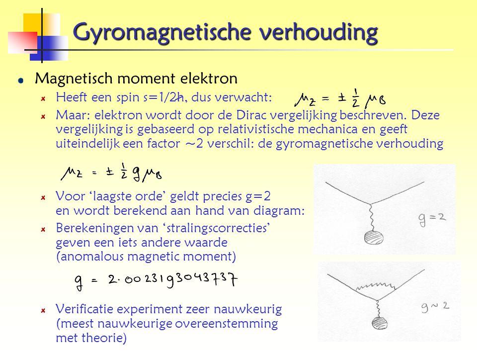 Magnetisch moment Beschrijving magnetisch moment in verstrooiing Voorwaardse verstrooiing geen 'spin-flip' en magnetische interactie is dus klein Terugkaatsing geeft spin-flip van elektron en dus is magnetische interactie groot Werkzame doorsnede wordt evenredig met: