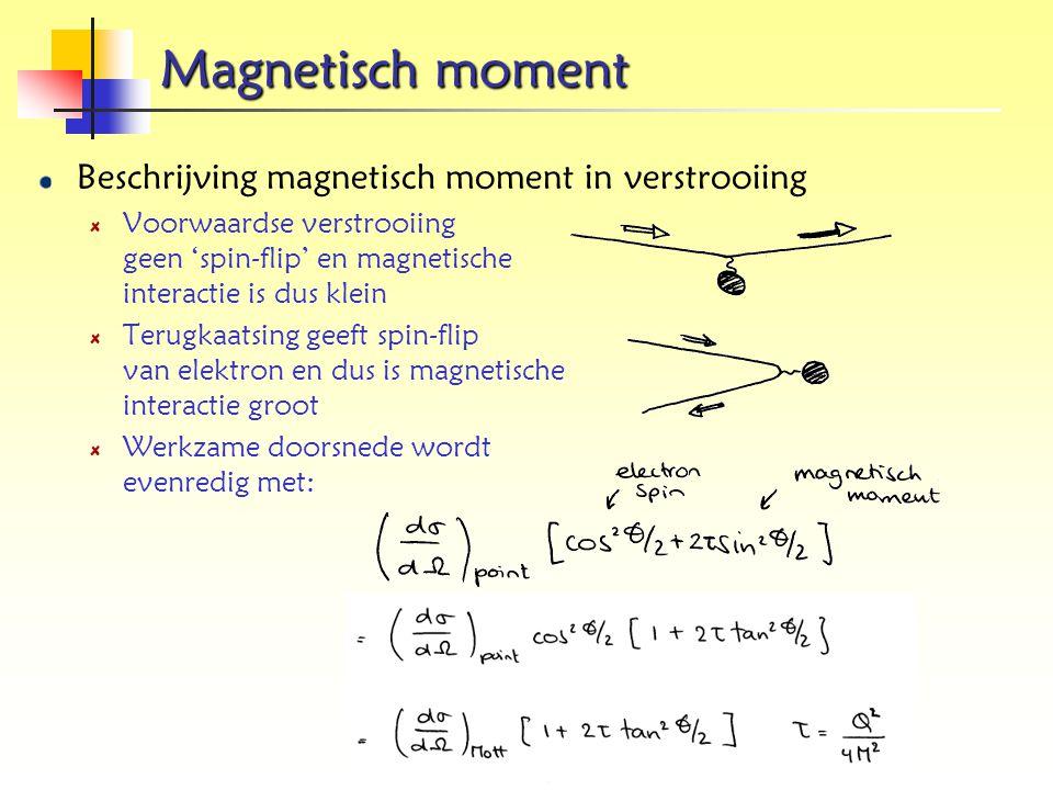Magnetisch moment nucleonen Ncleonen hebben een magnetisch moment g≠2 (meting) Het zijn dus geen 'puntdeeltjes' die aan de Dirac vergelijking voldoen Zeer verschillende waarden voor magnetisch moment protonen en neutronen De elastische wisselwerking van elektronen met nucleonen wordt beschreven door elektrische en magnetische vorm-factoren:
