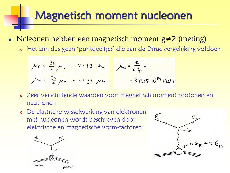 Rosenbluth formule Interactie dmv G E en G M vormfactoren Werkzame doorsnede kwadratisch Expliciete berekening: Rosenbluth (nb: vgl met puntdeeltjes voor G E (Q 2 ) =G M (Q 2 )=1) Deze vormfactoren hangen van de impulsoverdracht Q 2 af: oftewel van de 'resolutie' van de interactie Voor limiet Q 2  0 kunnen nucleonen als puntdeeltjes worden beschouwd ('slechte' resolutie) en worden de vormfactoren dus: