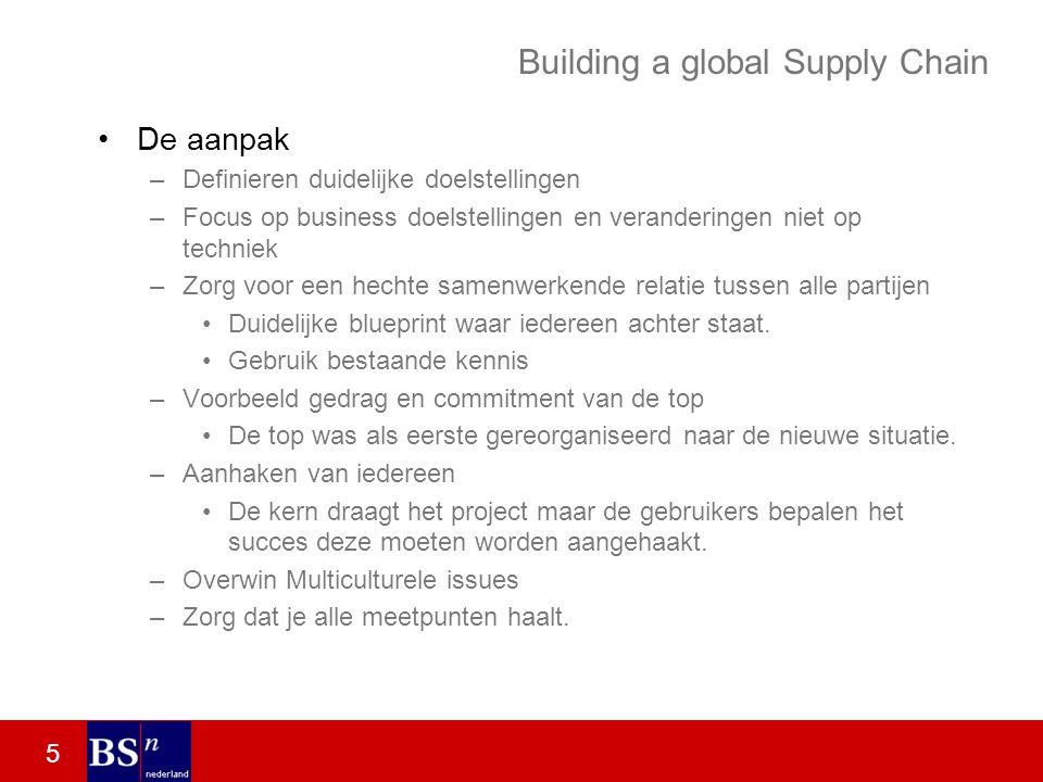 5 Building a global Supply Chain De aanpak –Definieren duidelijke doelstellingen –Focus op business doelstellingen en veranderingen niet op techniek –Zorg voor een hechte samenwerkende relatie tussen alle partijen Duidelijke blueprint waar iedereen achter staat.
