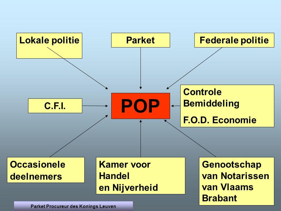 POP Kamer voor Handel en Nijverheid Occasionele deelnemers Genootschap van Notarissen van Vlaams Brabant C.F.I. Controle Bemiddeling F.O.D. Economie L
